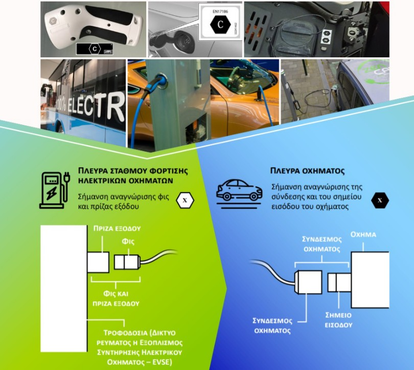 EV-labels-2021-2