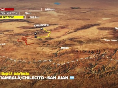Rally Dakar 2018 Stage 12