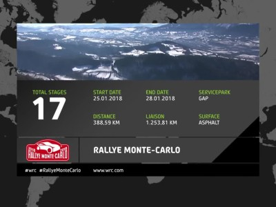 WRC 2018 Monte Carlo Preview New