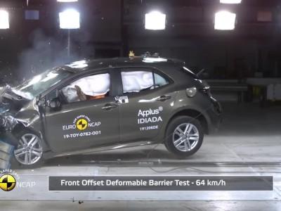 Δοκιμή Euro NCAP Toyota Corolla 2019