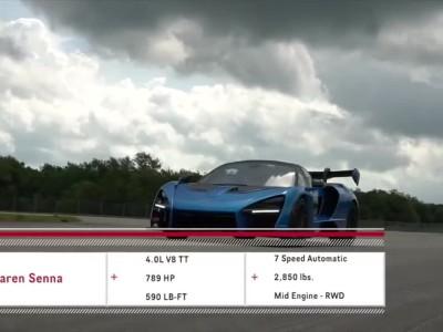 Καλή εβδομάδα με μια McLaren Senna στα… όριά της