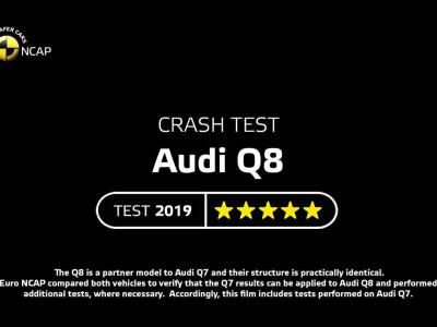 Δοκιμές Euro NCAP για το Audi Q8 2019