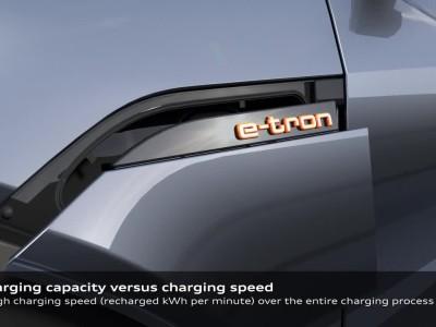 Audi e-tron sportback: Η ιδανική φόρτιση