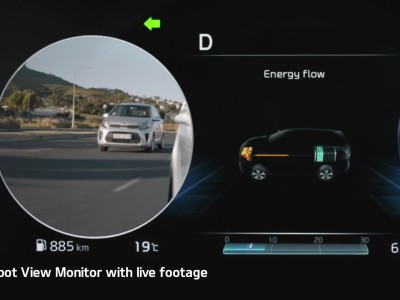 Kia Sorento: Σύστημα Blind Spot View Monitor