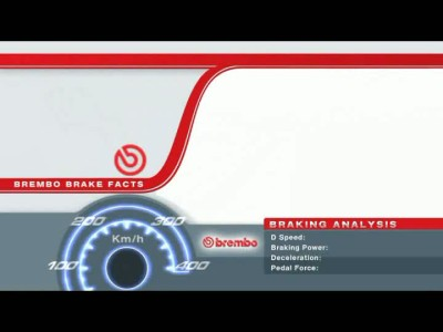 Turkey 2011 Brembo Facts
